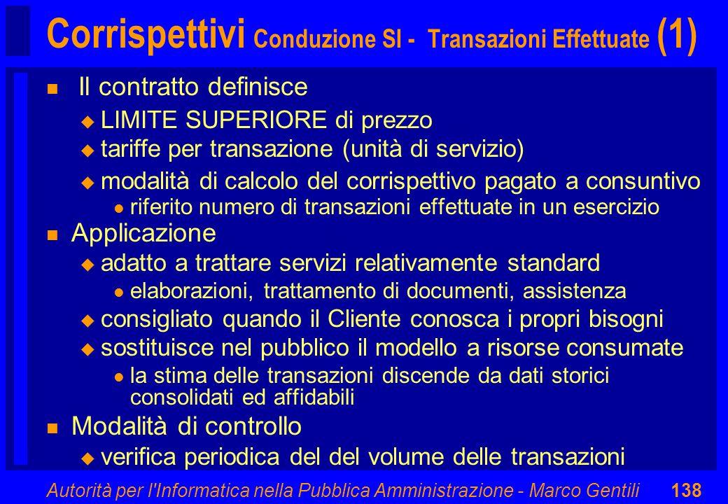 Corrispettivi Conduzione SI - Transazioni Effettuate (1)
