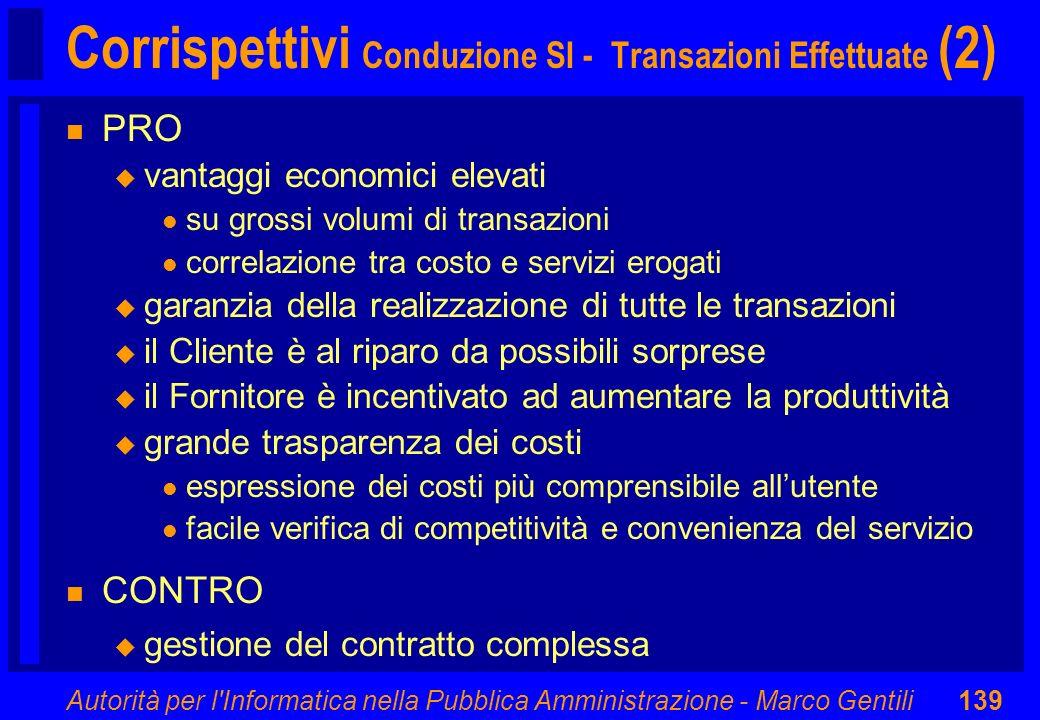 Corrispettivi Conduzione SI - Transazioni Effettuate (2)
