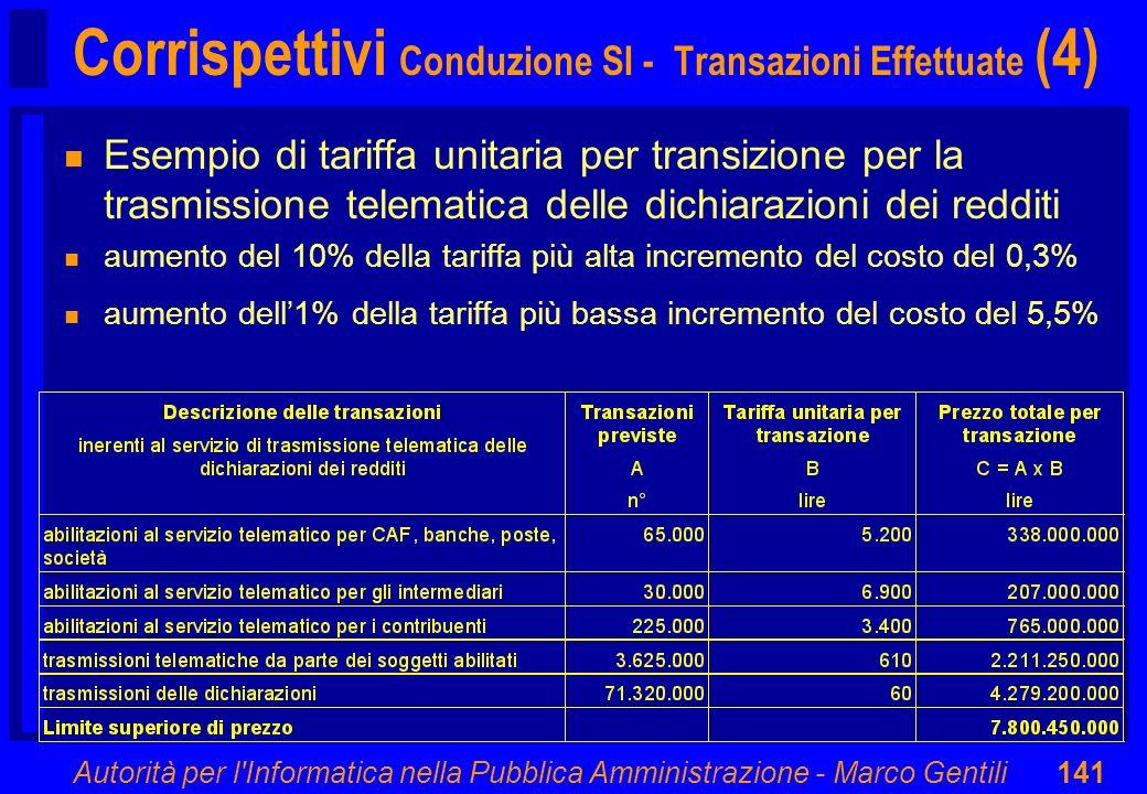 Corrispettivi Conduzione SI - Transazioni Effettuate (4)
