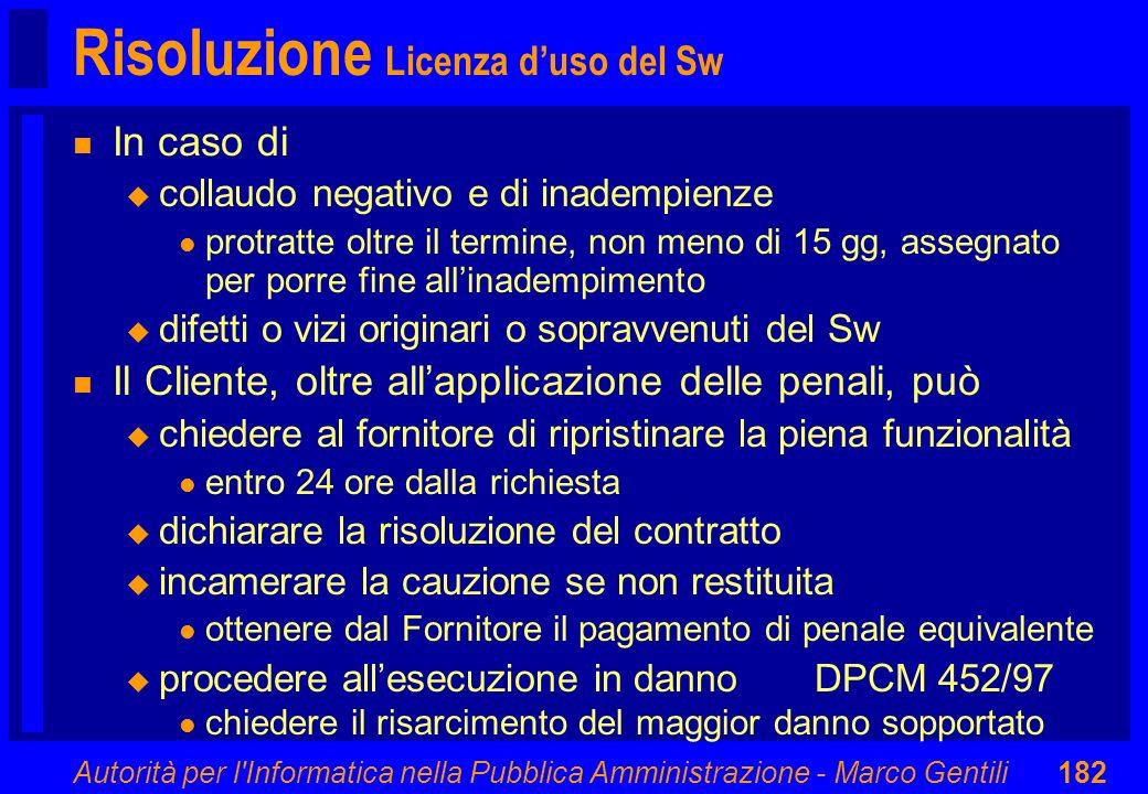 Risoluzione Licenza d'uso del Sw