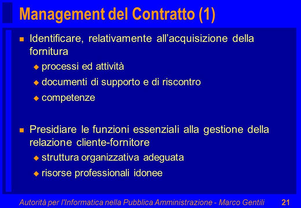 Management del Contratto (1)