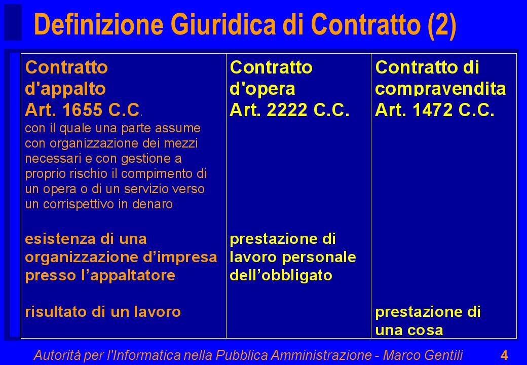 Definizione Giuridica di Contratto (2)