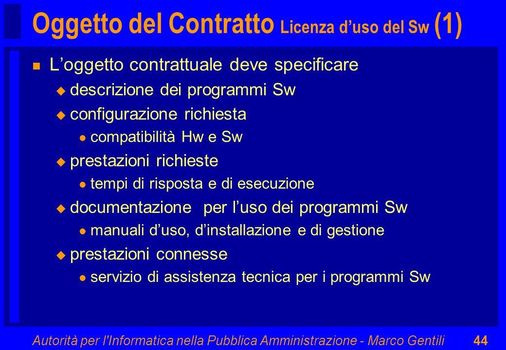 Oggetto del Contratto Licenza d'uso del Sw (1)