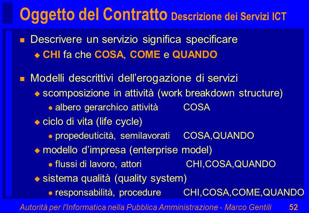 Oggetto del Contratto Descrizione dei Servizi ICT