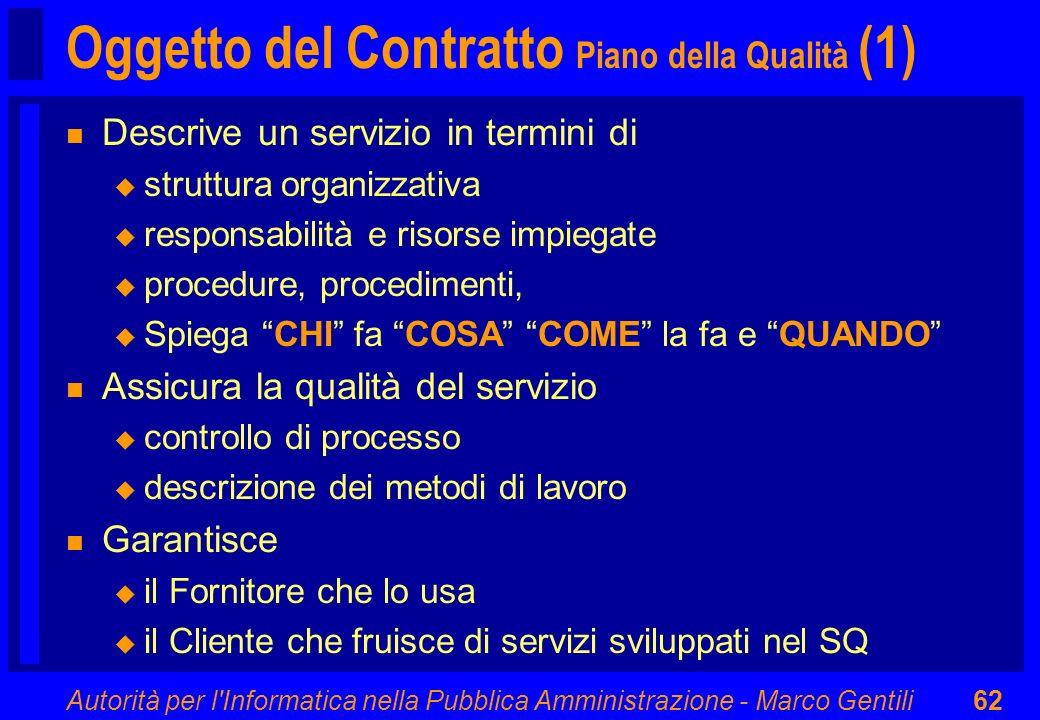 Oggetto del Contratto Piano della Qualità (1)