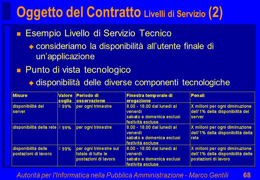 Oggetto del Contratto Livelli di Servizio (2)