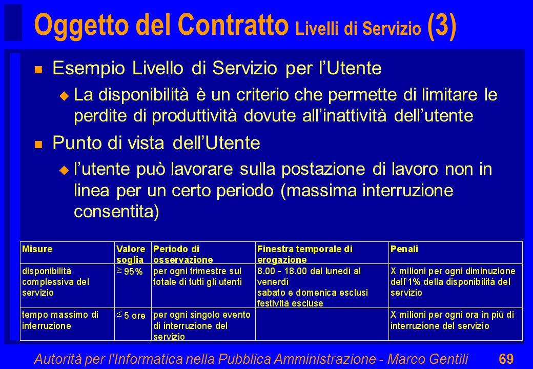 Oggetto del Contratto Livelli di Servizio (3)