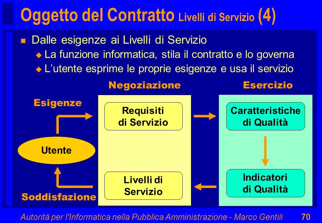 Oggetto del Contratto Livelli di Servizio (4)