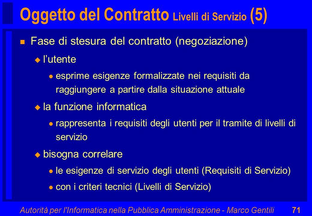 Oggetto del Contratto Livelli di Servizio (5)