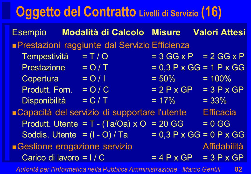 Oggetto del Contratto Livelli di Servizio (16)