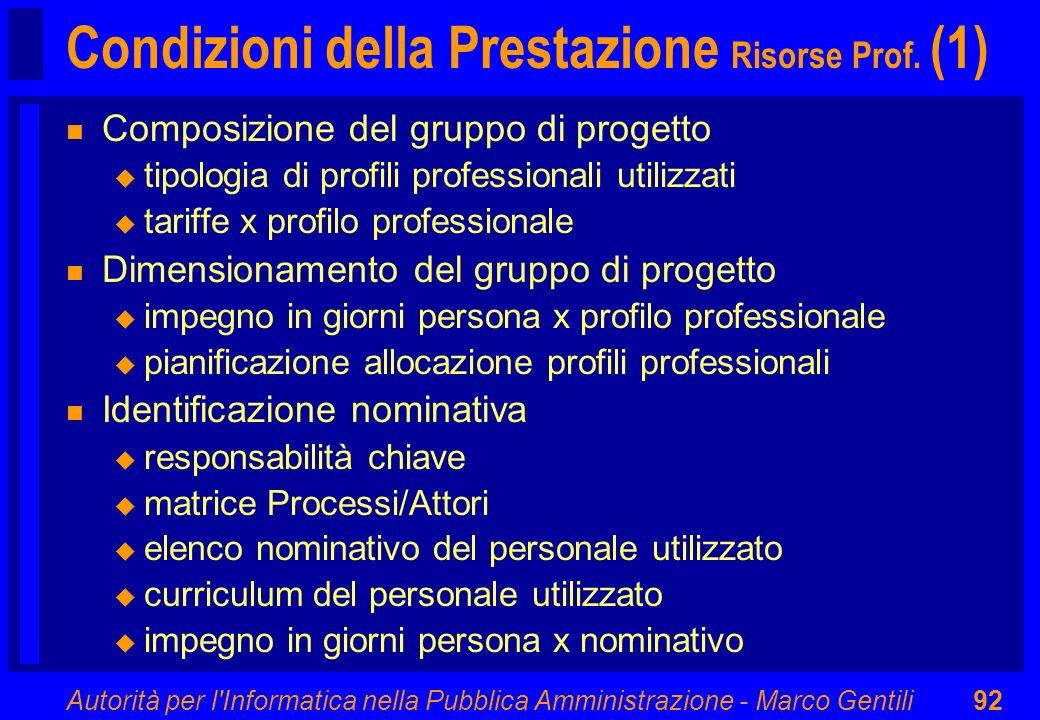 Condizioni della Prestazione Risorse Prof. (1)
