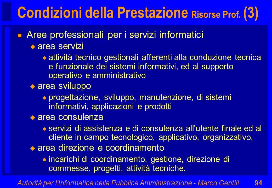 Condizioni della Prestazione Risorse Prof. (3)