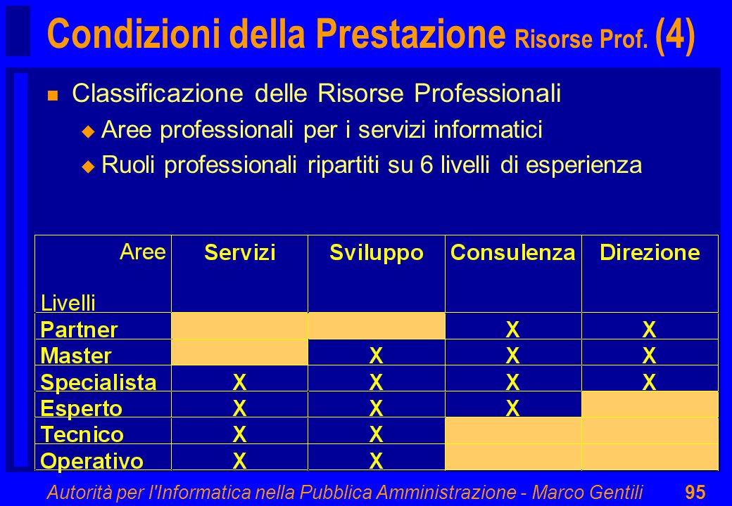 Condizioni della Prestazione Risorse Prof. (4)