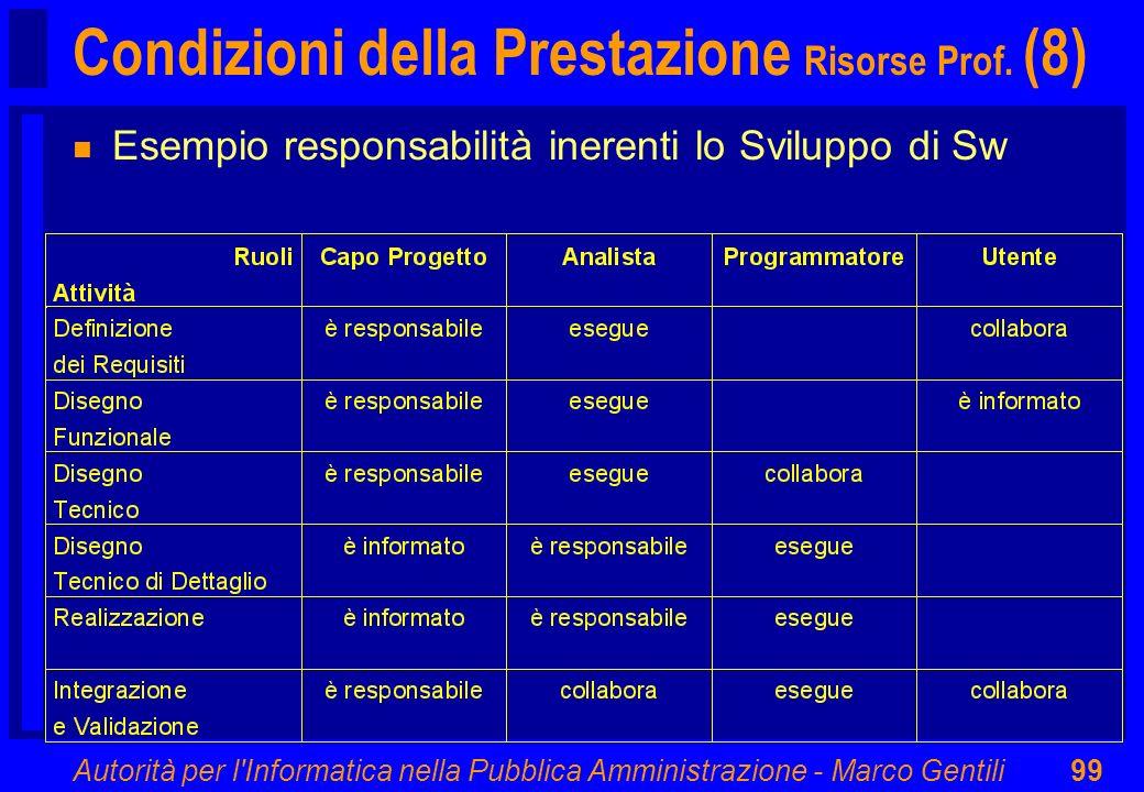 Condizioni della Prestazione Risorse Prof. (8)