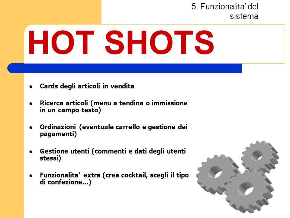 HOT SHOTS 5. Funzionalita' del sistema Cards degli articoli in vendita