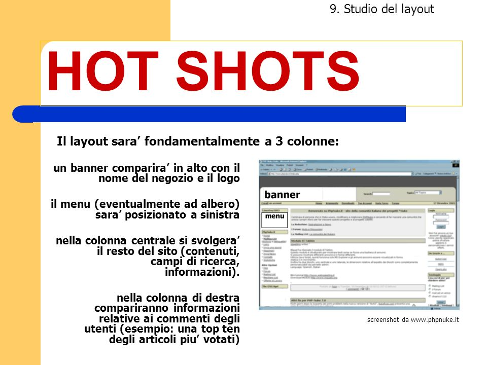 HOT SHOTS 9. Studio del layout