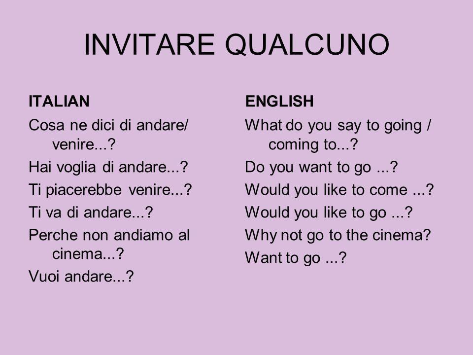 INVITARE QUALCUNO ITALIAN ENGLISH