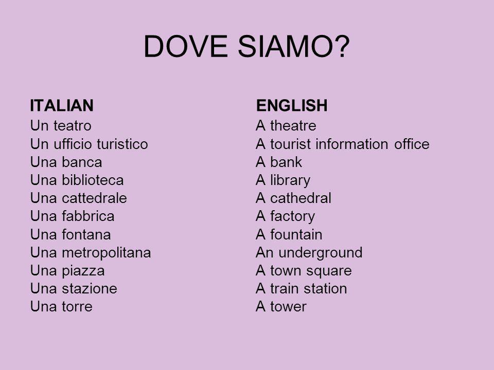 DOVE SIAMO ITALIAN ENGLISH