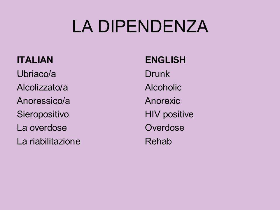 LA DIPENDENZA ITALIAN ENGLISH Ubriaco/a Alcolizzato/a Anoressico/a