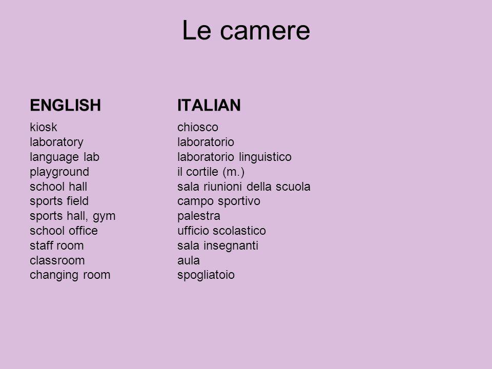 Le camere ENGLISH ITALIAN