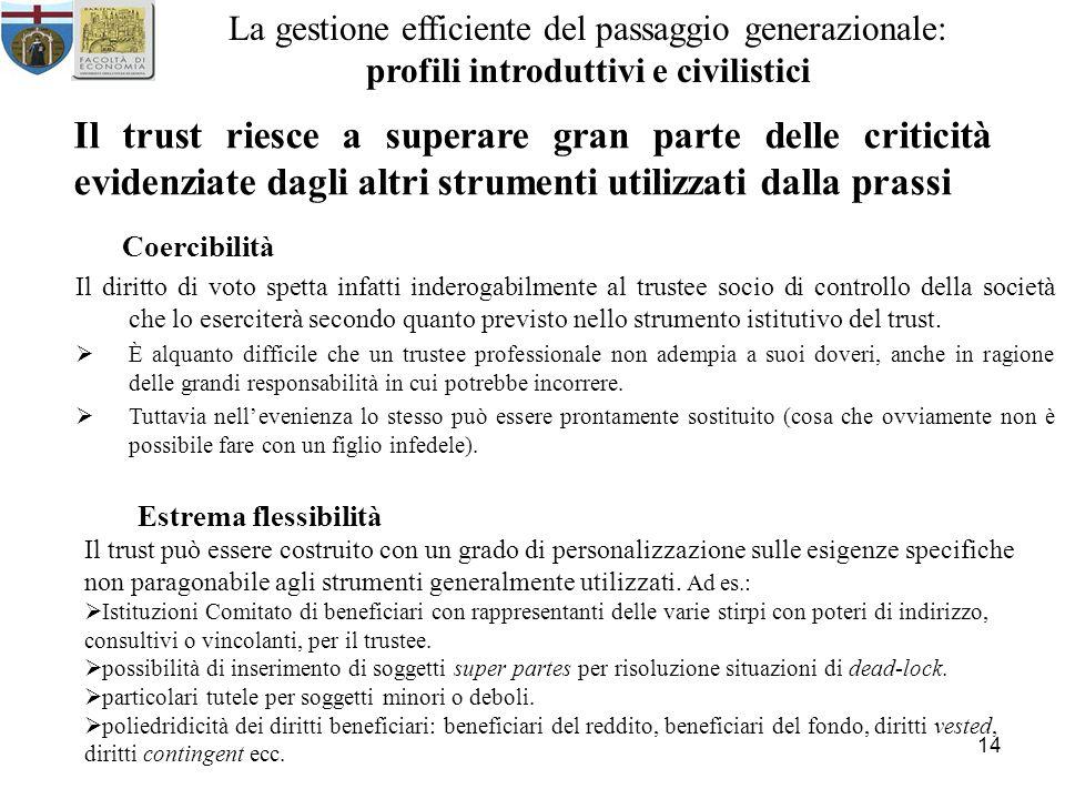 La gestione efficiente del passaggio generazionale: profili introduttivi e civilistici