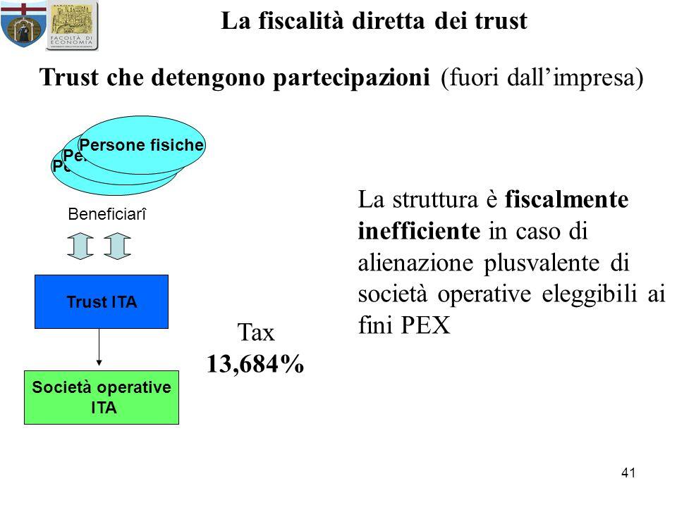 La fiscalità diretta dei trust