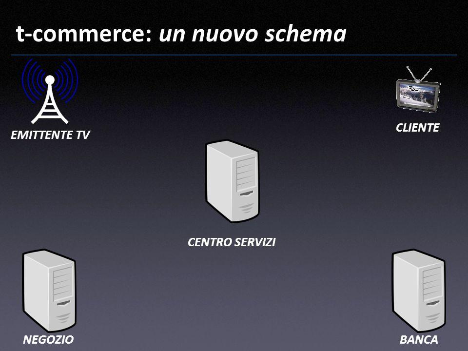 t-commerce: un nuovo schema
