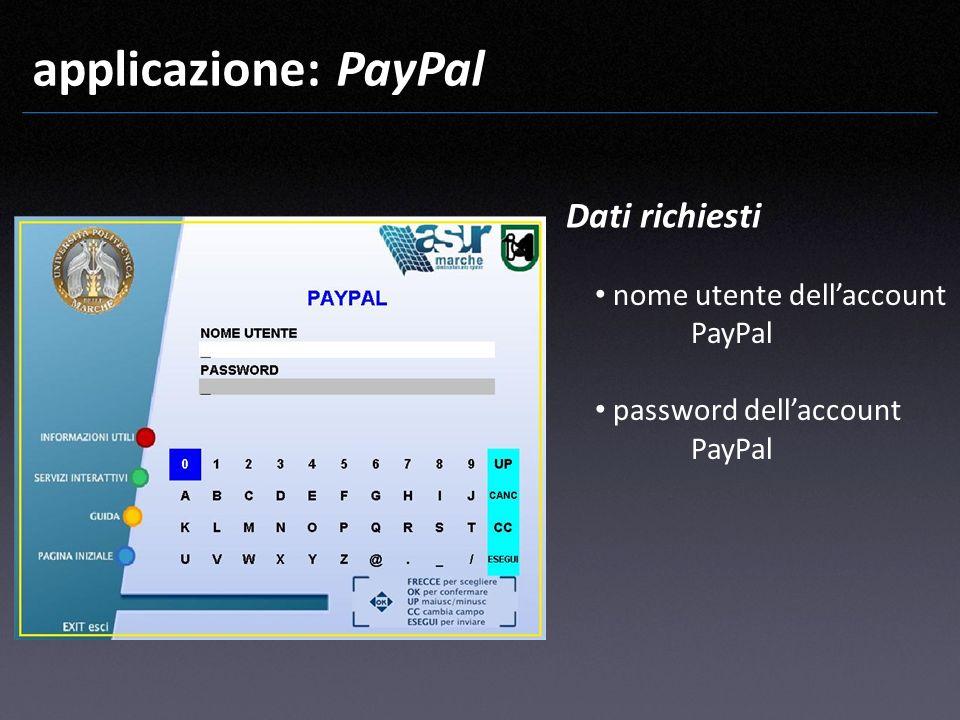 applicazione: PayPal Dati richiesti nome utente dell'account PayPal