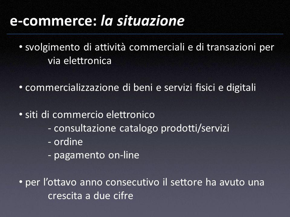 e-commerce: la situazione