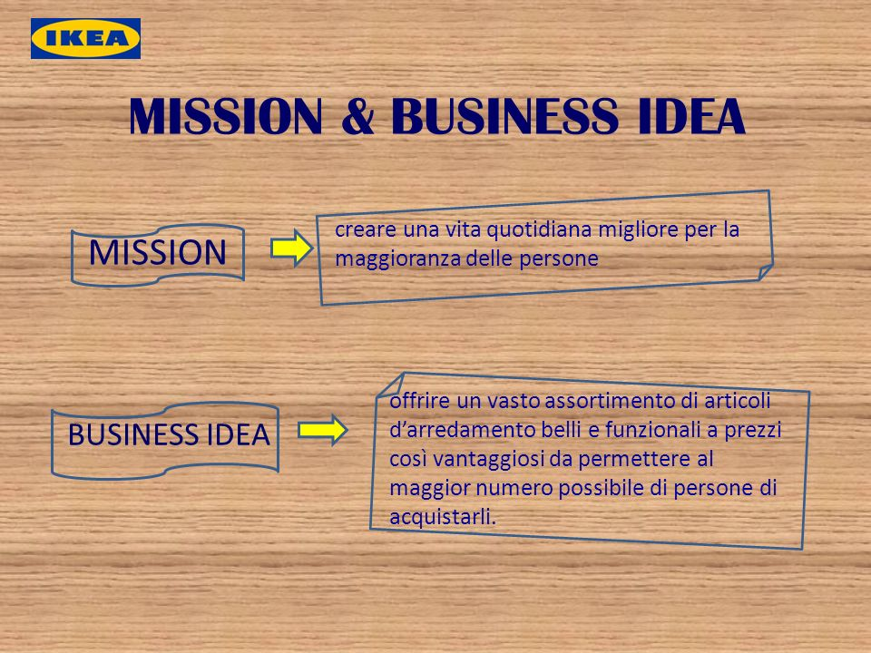 MISSION & BUSINESS IDEA