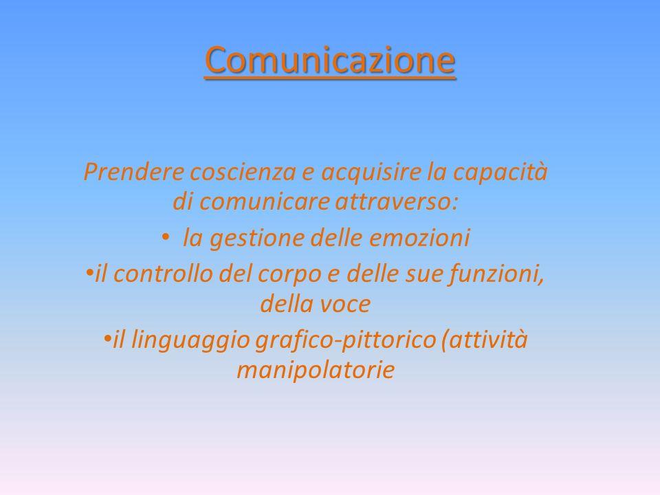 Comunicazione Prendere coscienza e acquisire la capacità di comunicare attraverso: la gestione delle emozioni.
