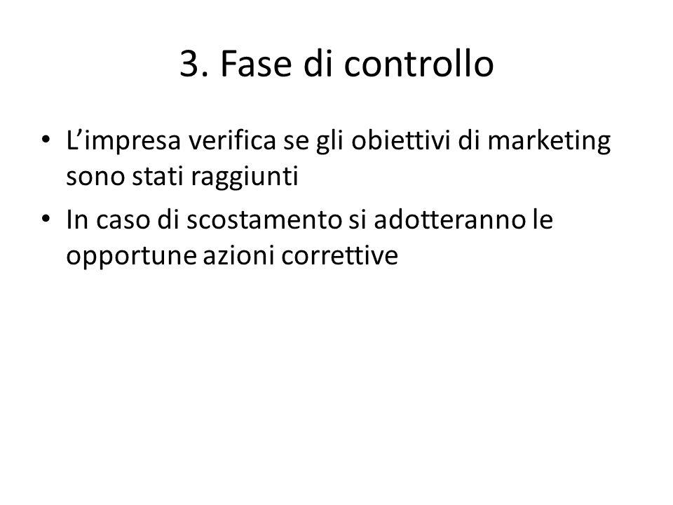 3. Fase di controllo L'impresa verifica se gli obiettivi di marketing sono stati raggiunti.