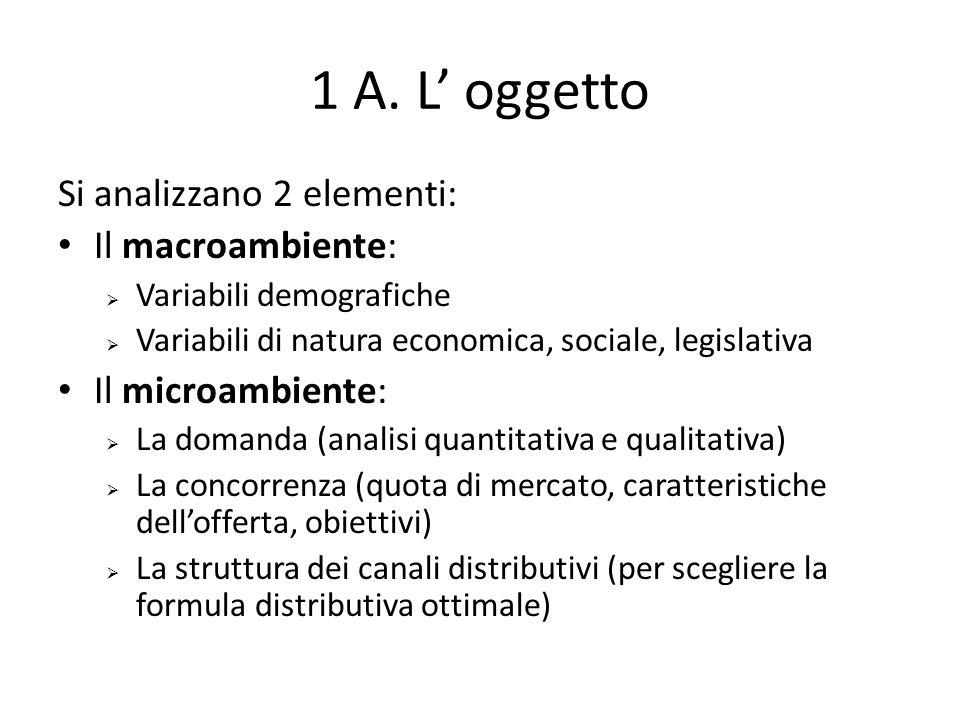1 A. L' oggetto Si analizzano 2 elementi: Il macroambiente: