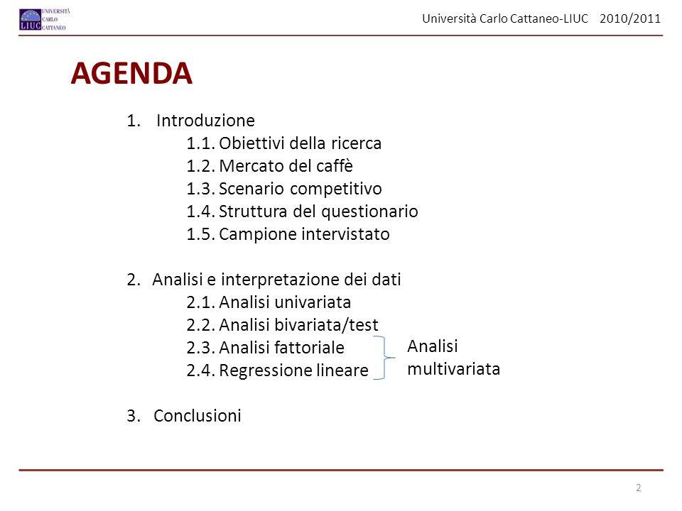 AGENDA Introduzione 1.1. Obiettivi della ricerca