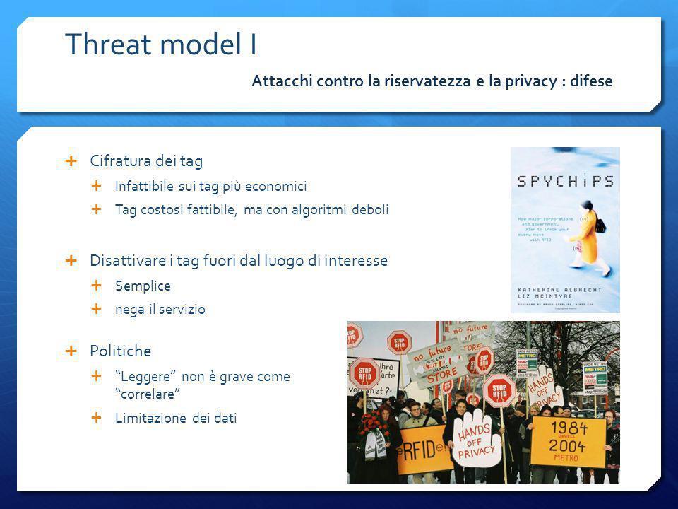 Threat model I Attacchi contro la riservatezza e la privacy : difese