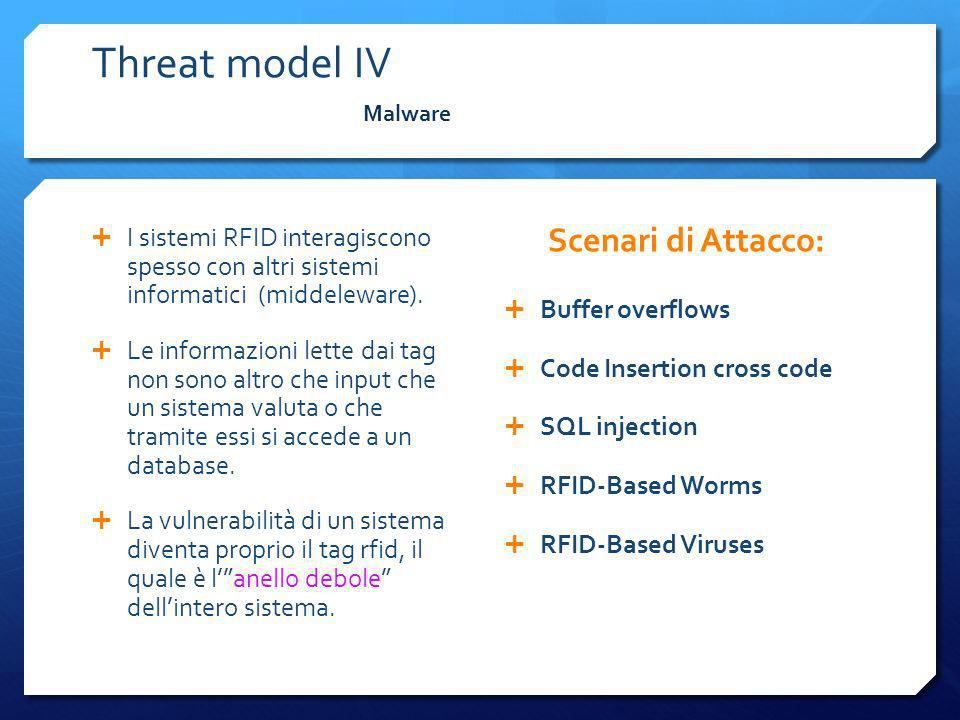 Threat model IV Scenari di Attacco: