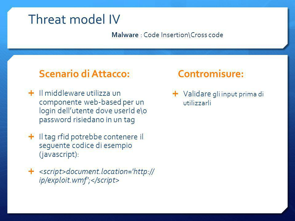 Threat model IV Scenario di Attacco: Contromisure: