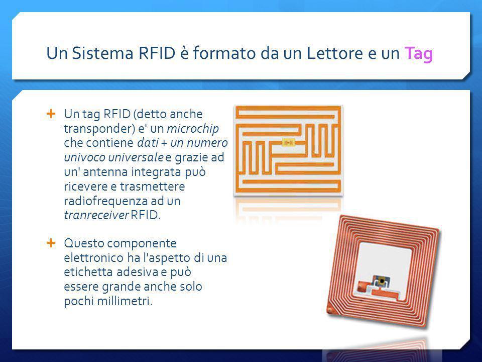 Un Sistema RFID è formato da un Lettore e un Tag