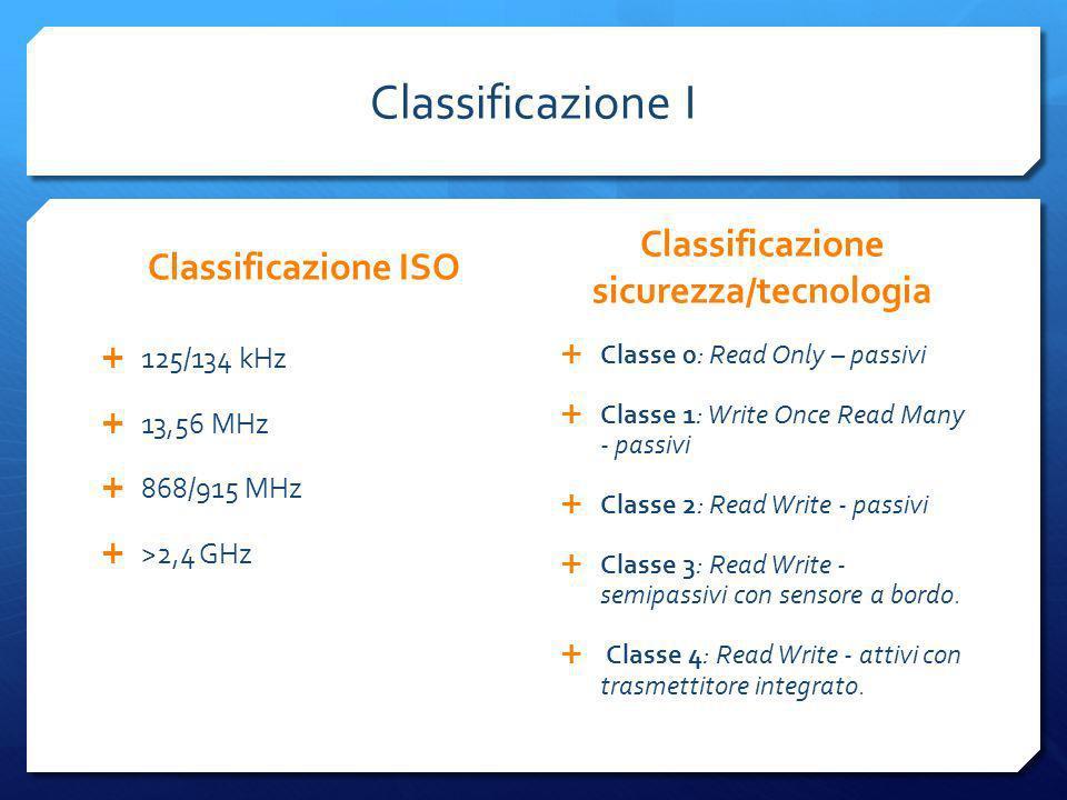 Classificazione sicurezza/tecnologia