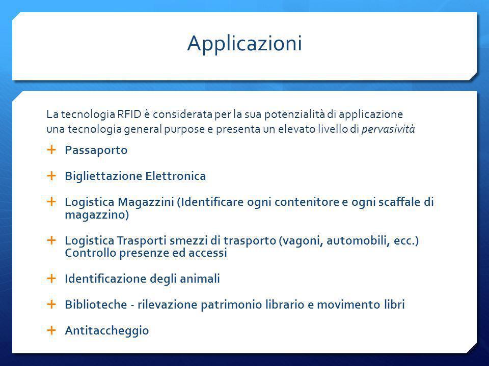 Applicazioni Passaporto Bigliettazione Elettronica