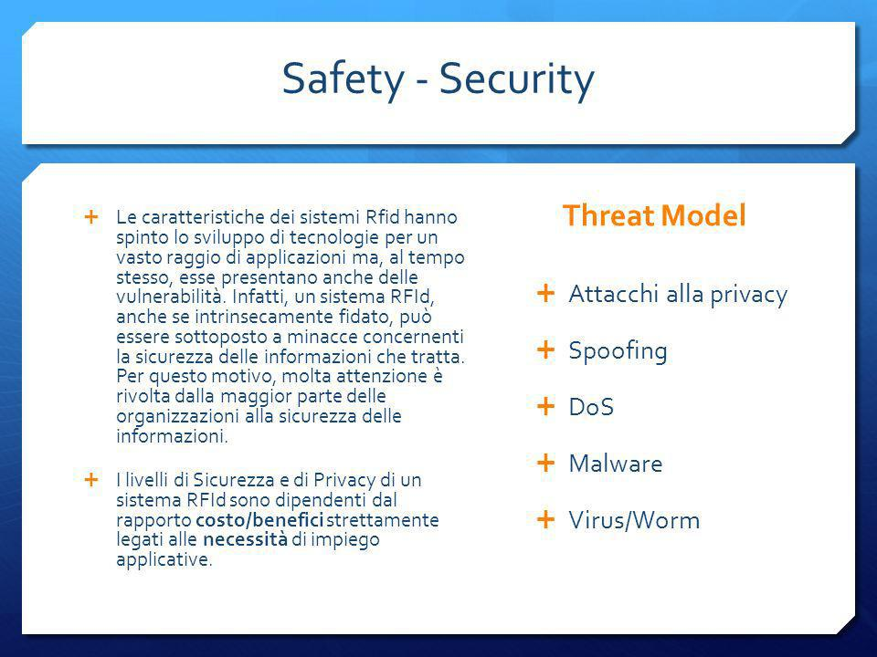 Safety - Security Threat Model Attacchi alla privacy Spoofing DoS