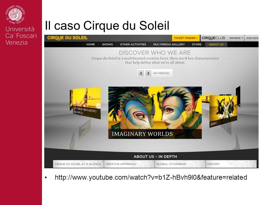 Il caso Cirque du Soleil