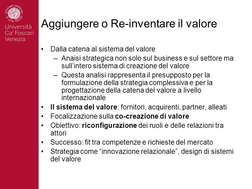 Aggiungere o Re-inventare il valore