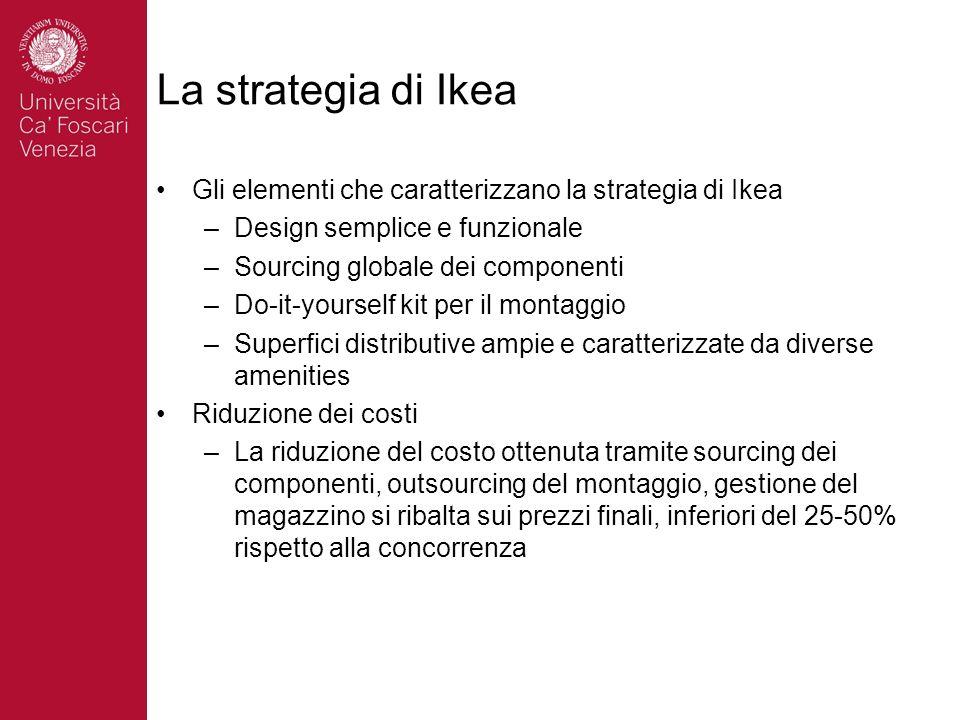 La strategia di Ikea Gli elementi che caratterizzano la strategia di Ikea. Design semplice e funzionale.
