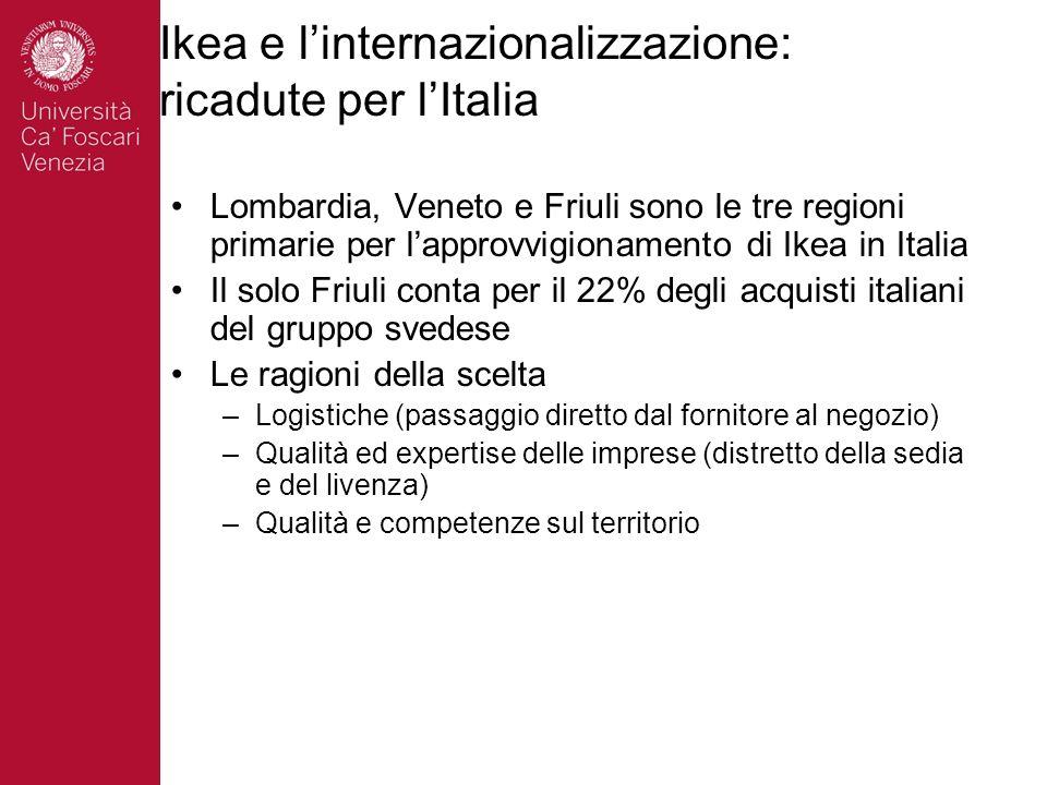 Ikea e l'internazionalizzazione: ricadute per l'Italia
