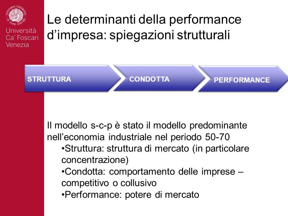 Le determinanti della performance d'impresa: spiegazioni strutturali