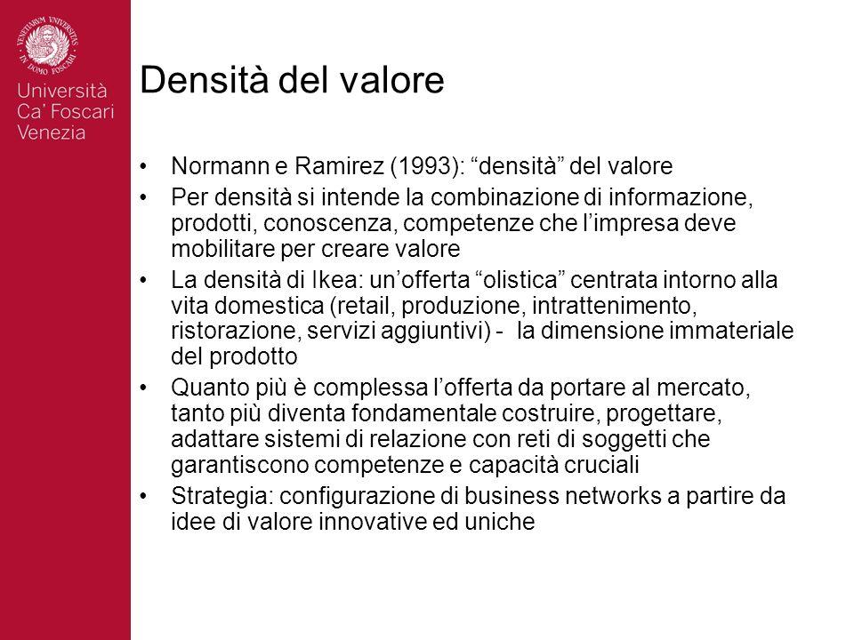 Densità del valore Normann e Ramirez (1993): densità del valore