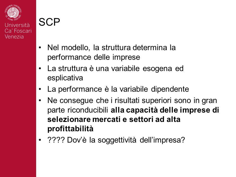 SCP Nel modello, la struttura determina la performance delle imprese