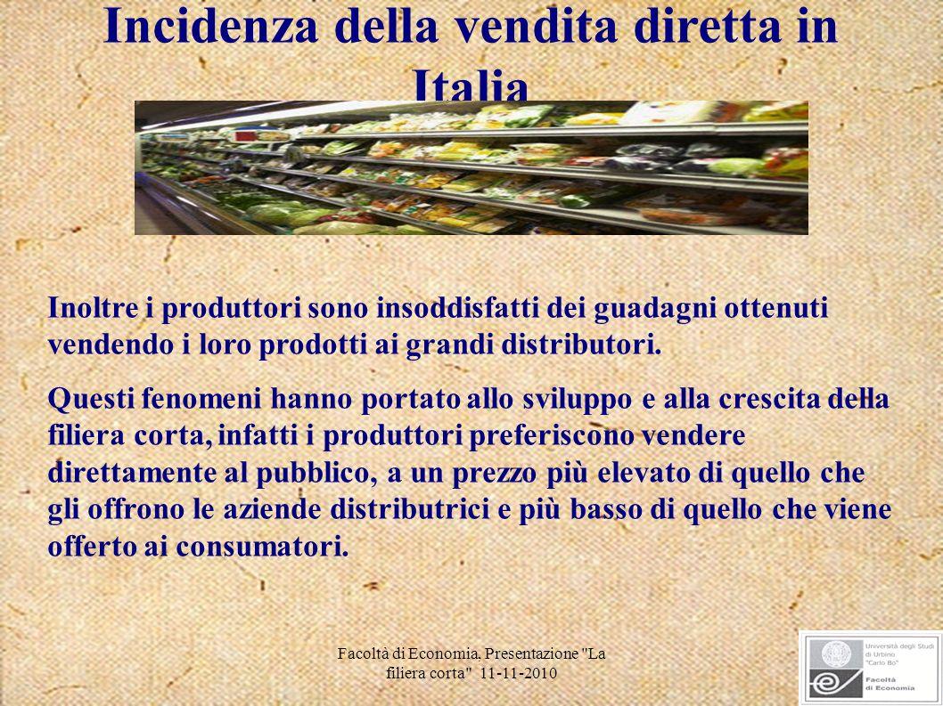 Incidenza della vendita diretta in Italia
